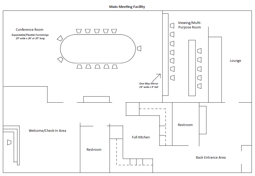 facility layout research papers